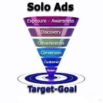 best reasons to avoid solo ads2